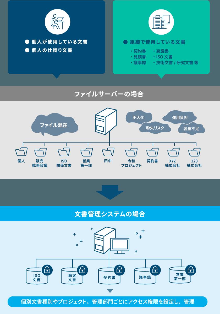 イメージ図1